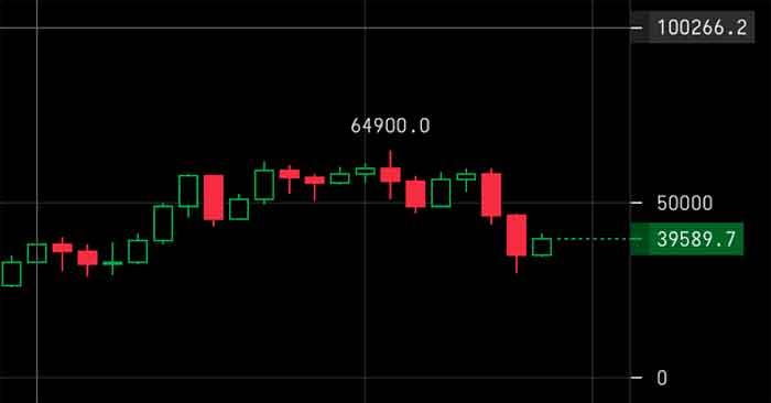 grafica-bitcoin